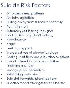 Suicide Risk Factors graphic from psychalive.org